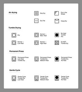 Decoding Laundry Symbols Whirlpool Everyday Care
