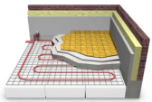 Model of Heated Bathroom Flooring
