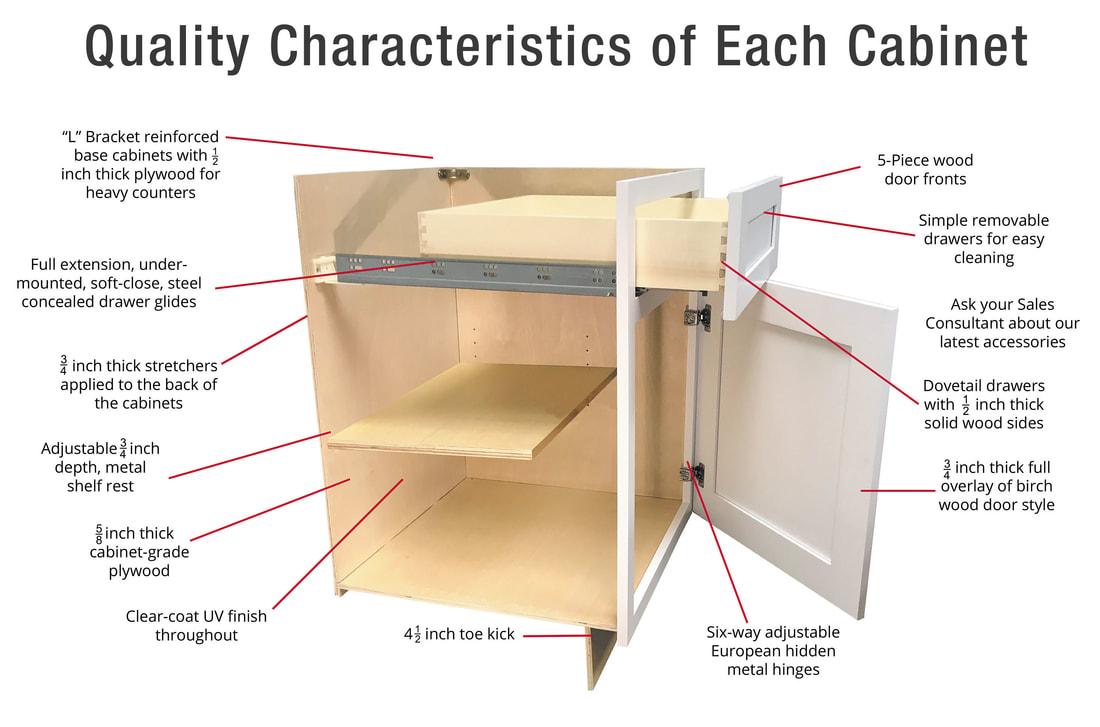cabinet-features construction kitchen bath world