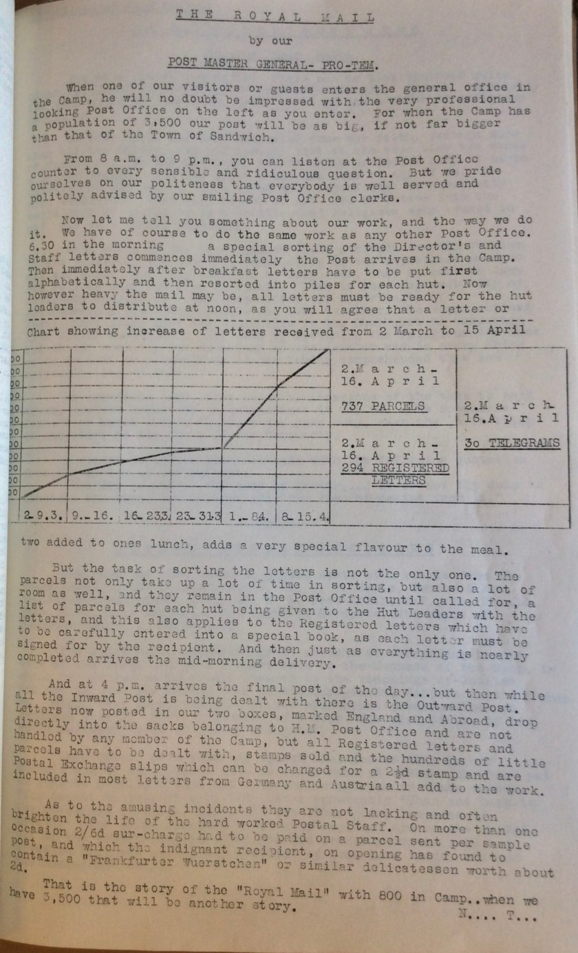 Kitchener Camp Review, May 1939, page 8