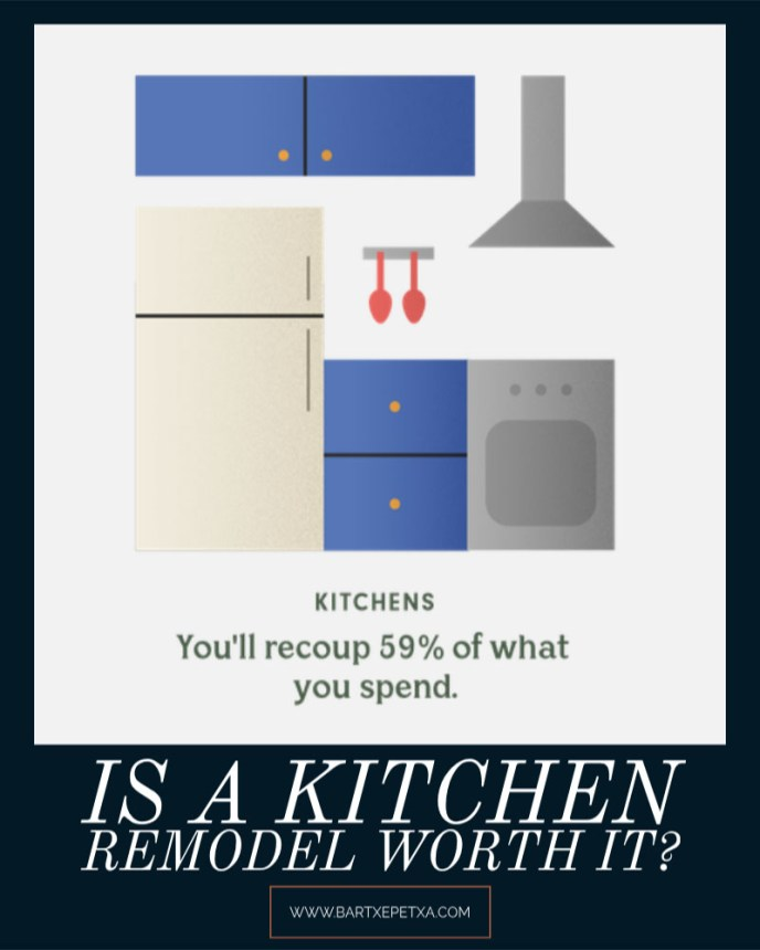 Is a kitchen remodel worth it?