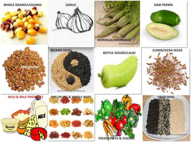 foods for lactating mothers