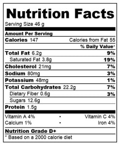 Blueberry crumble bake nutritional information