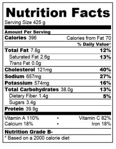 Garlic chicken pasta with kale nutritional information