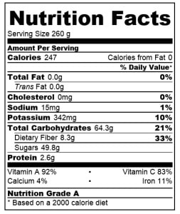 kale and green tea smoothie nutritional information