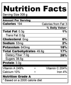 orange carrot and ginger hot smoothie - nutritional information