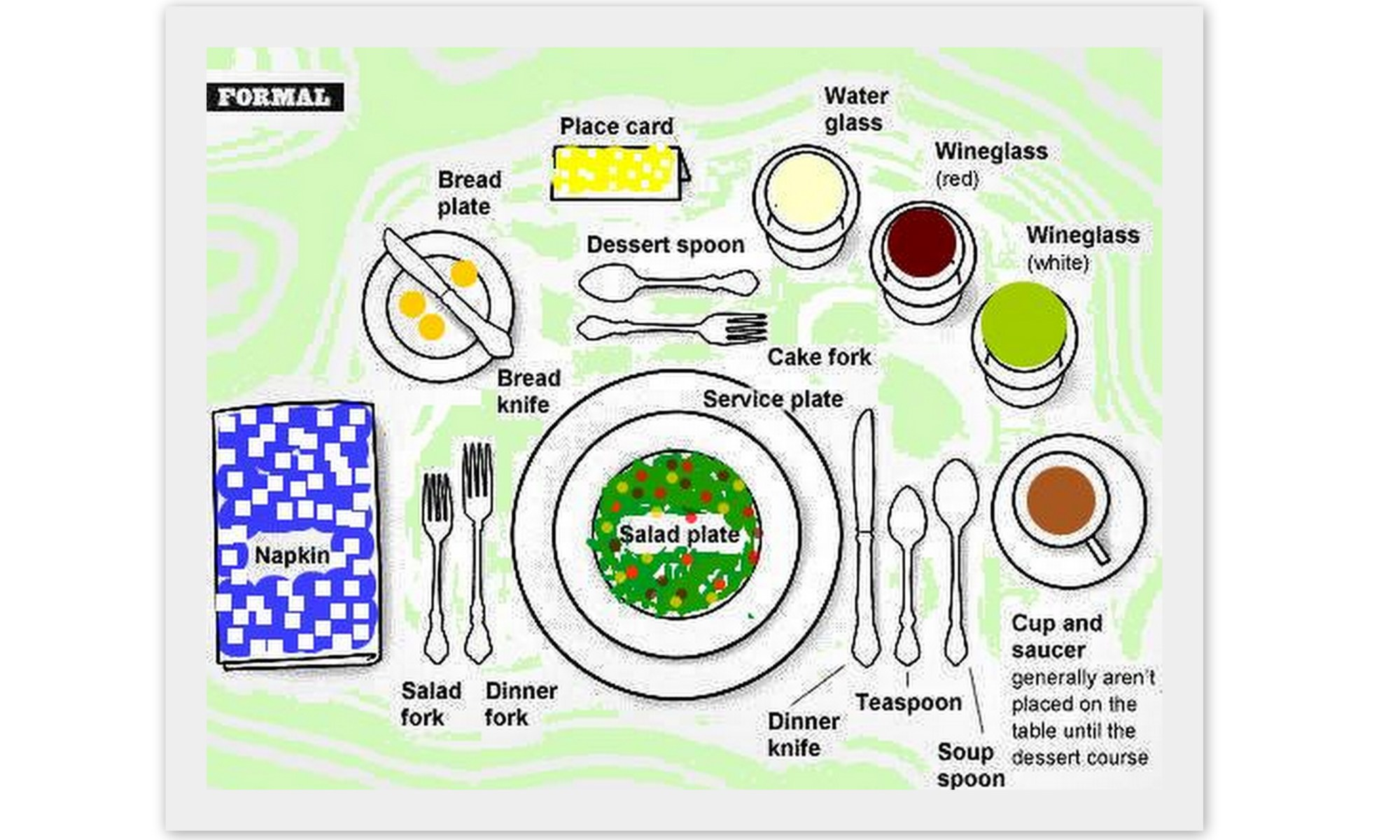 hight resolution of table settings
