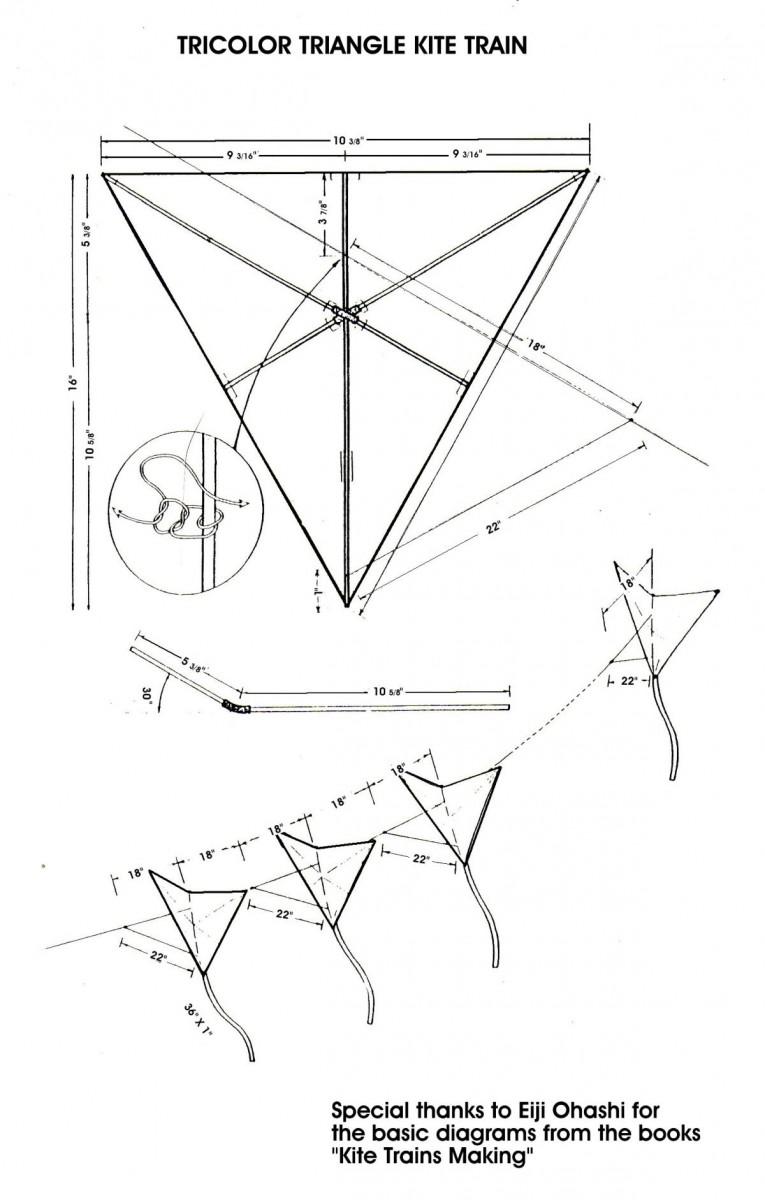 kite diagrams youtube