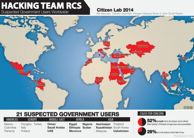 The Hacking Team's alleged clients countries. (click to expand)