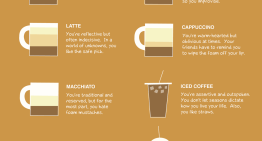 Time to Self-Asses… What Your Coffee Habits Says About You?