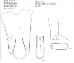 Textile Conservation stockings pattern