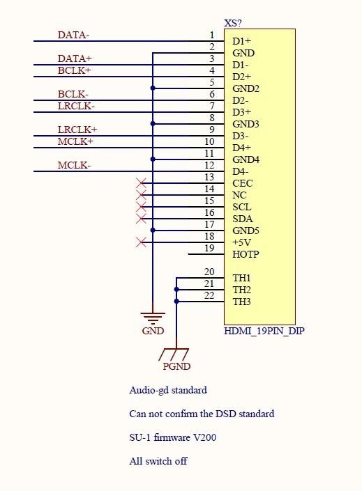 audio-gd i2s