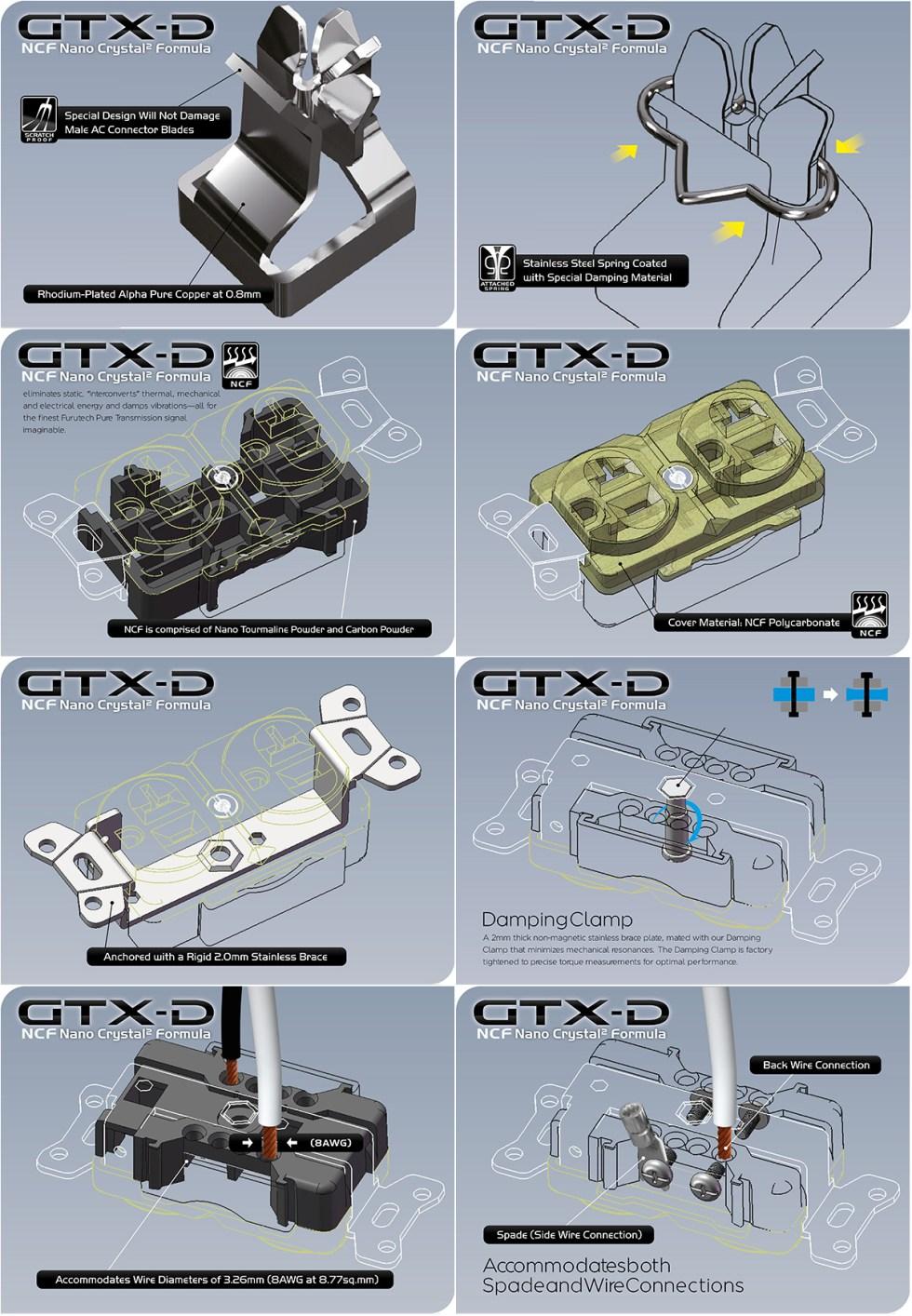 gtx-d-pic-all
