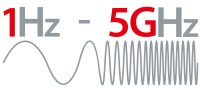 ifi_audio_dcipurifier_1hz-to-5ghz_logo