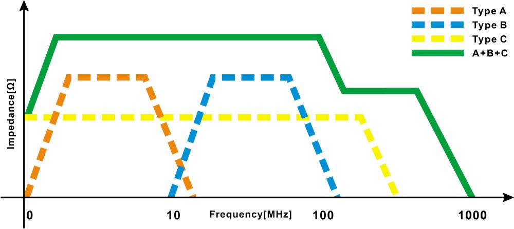 Ifi Mercury Usb Cable Kitsune Hifi Holoaudio Usa