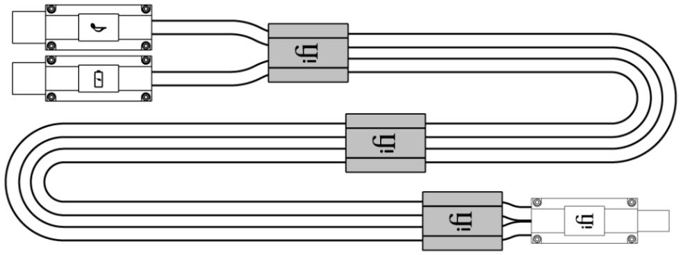 iFi Gemini Dual Head USB Cable