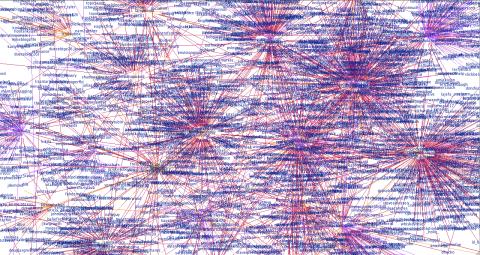 @bitswt02's Twitter Conversation Network