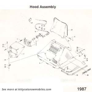 1987 Kitty Cat Hood Parts