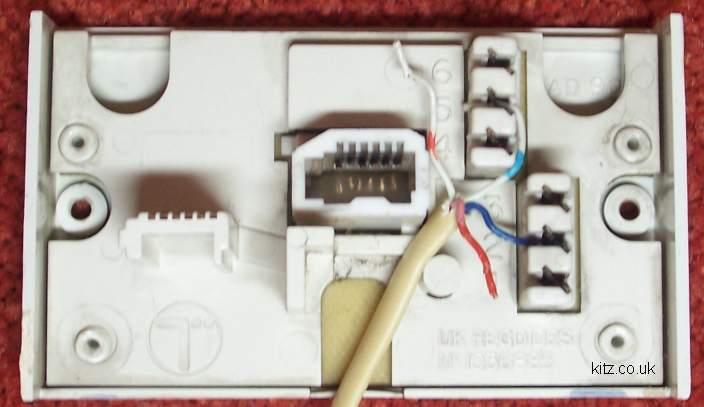BT Phone Sockets