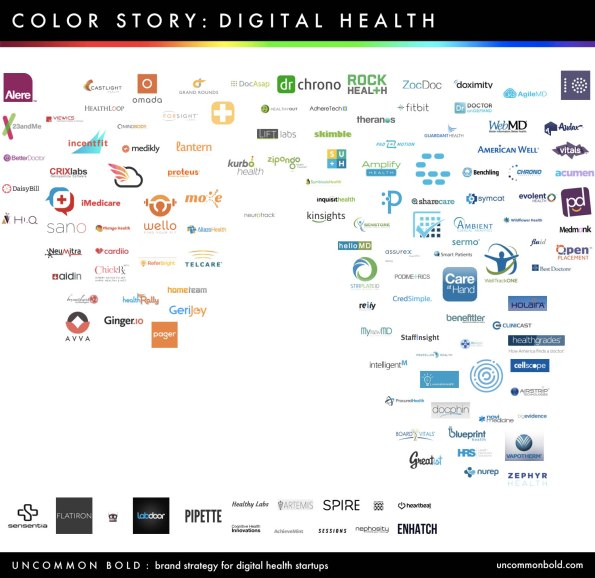 drchrono digital health logo color trends