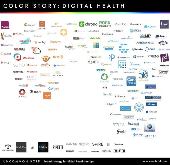 drchrono digital health logo color trends