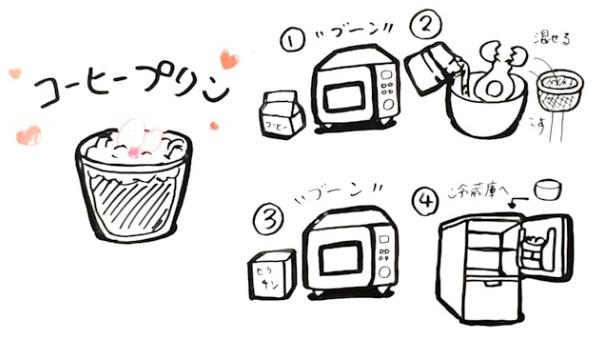 雪印コーヒー牛乳を使った簡単プリンの作り方