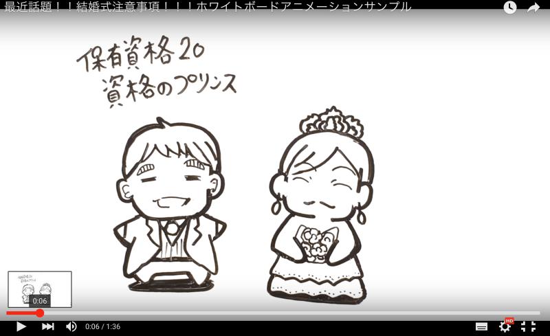 結婚式の余興に使えるサプライズ動画の作り方