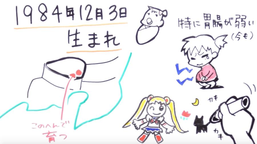 生い立ちムービー・ドローマイライフホワイトボードアニメーション5