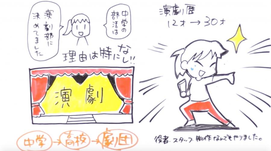 生い立ちムービー・ドローマイライフホワイトボードアニメーション7