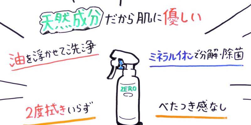 油落としスプレー説明動画ーホワイトボードアニメーション制作実績紹介ー