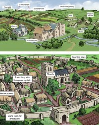 Drawings of a Medieval Town and a Village