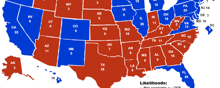 Predicting the 2012 Presidential Election