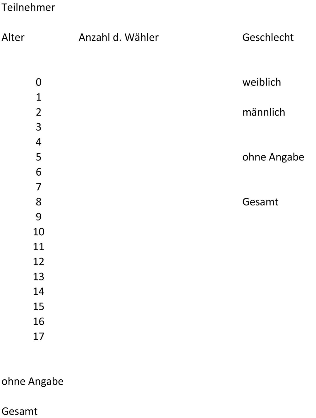 Auszählung_Lindenschule-Geislingen-2