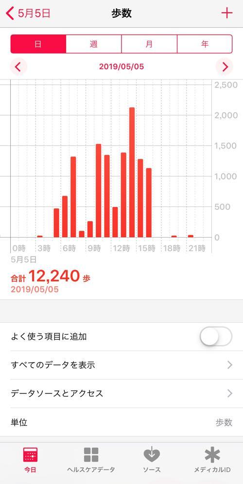 歩数 仕組み Iphone 計