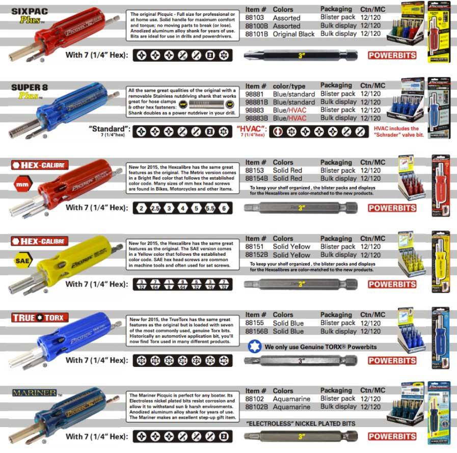 Smps Colour Wire Voltage Chart Pdf - WIRE Center •