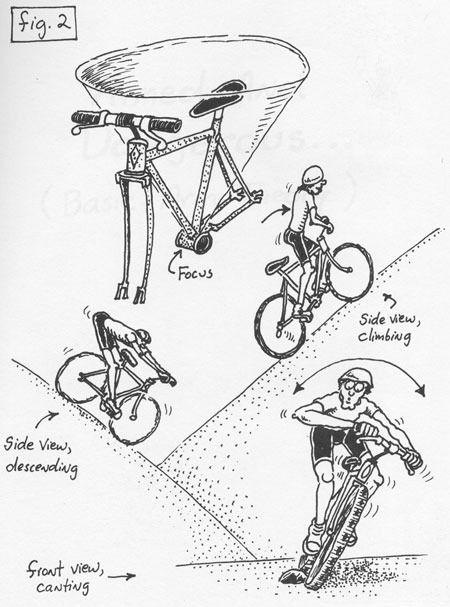 Mountain Bike!: A Manual of Beginning and Advance