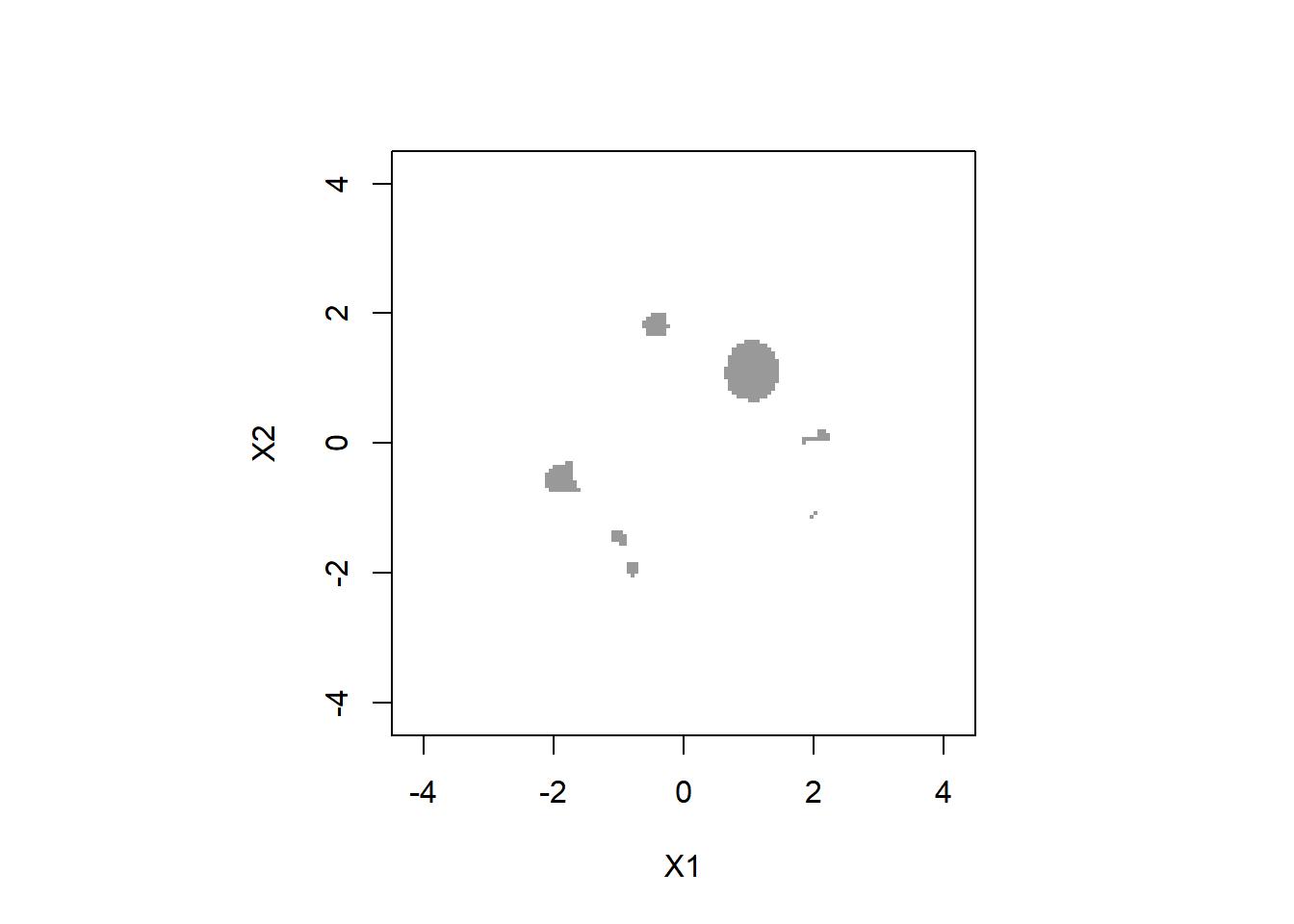 カーネル密度推定