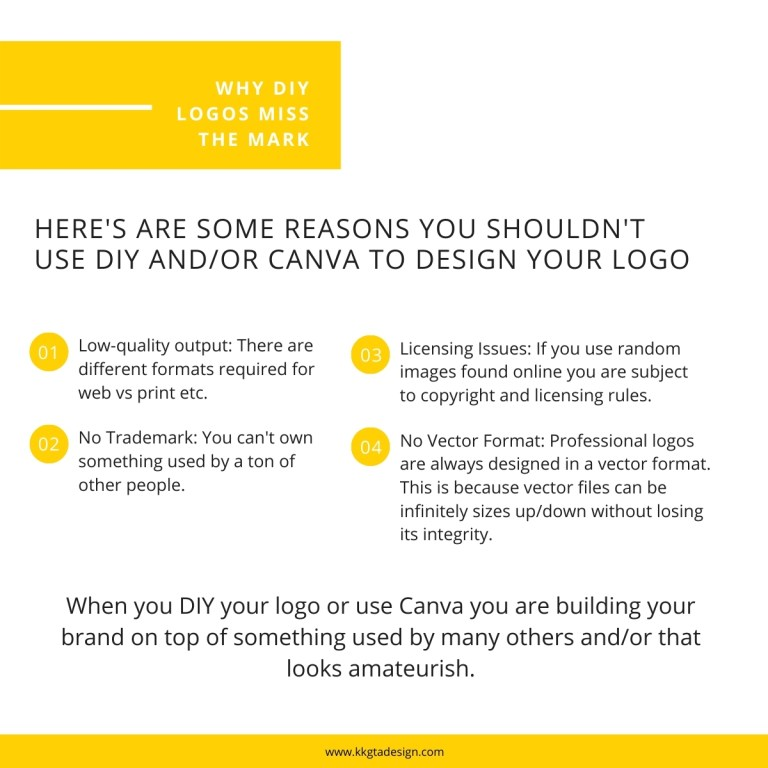 Text explaining why you shouldn't DIY or use Canva to design your logo.