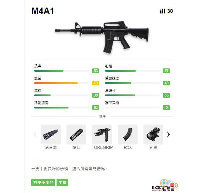 Garena Free Fire 突擊步槍 M4A1