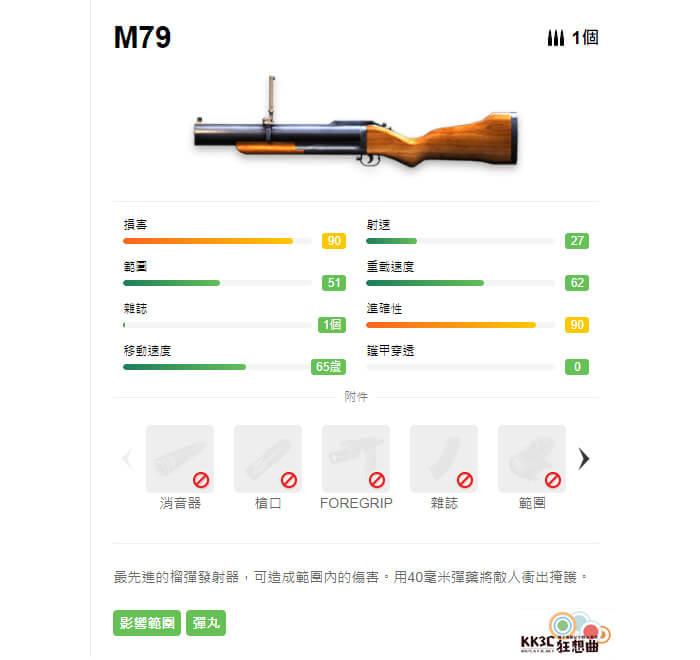 Garena Free Fire 重機槍 M79