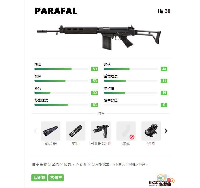 Garena Free Fire 突擊步槍 PARAFAL