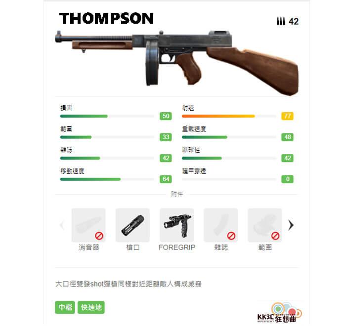 Garena Free Fire 衝鋒槍 THOMPSON