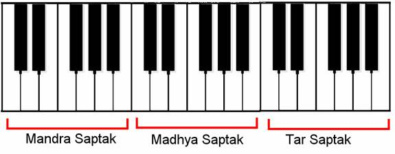 Chapter 05: The Keys of the Harmonium