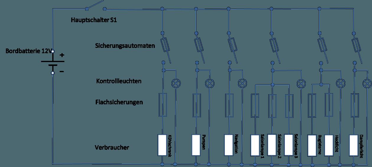 Nett Chevy 3 Draht Lichtmaschinenstecker Fotos - Elektrische ...
