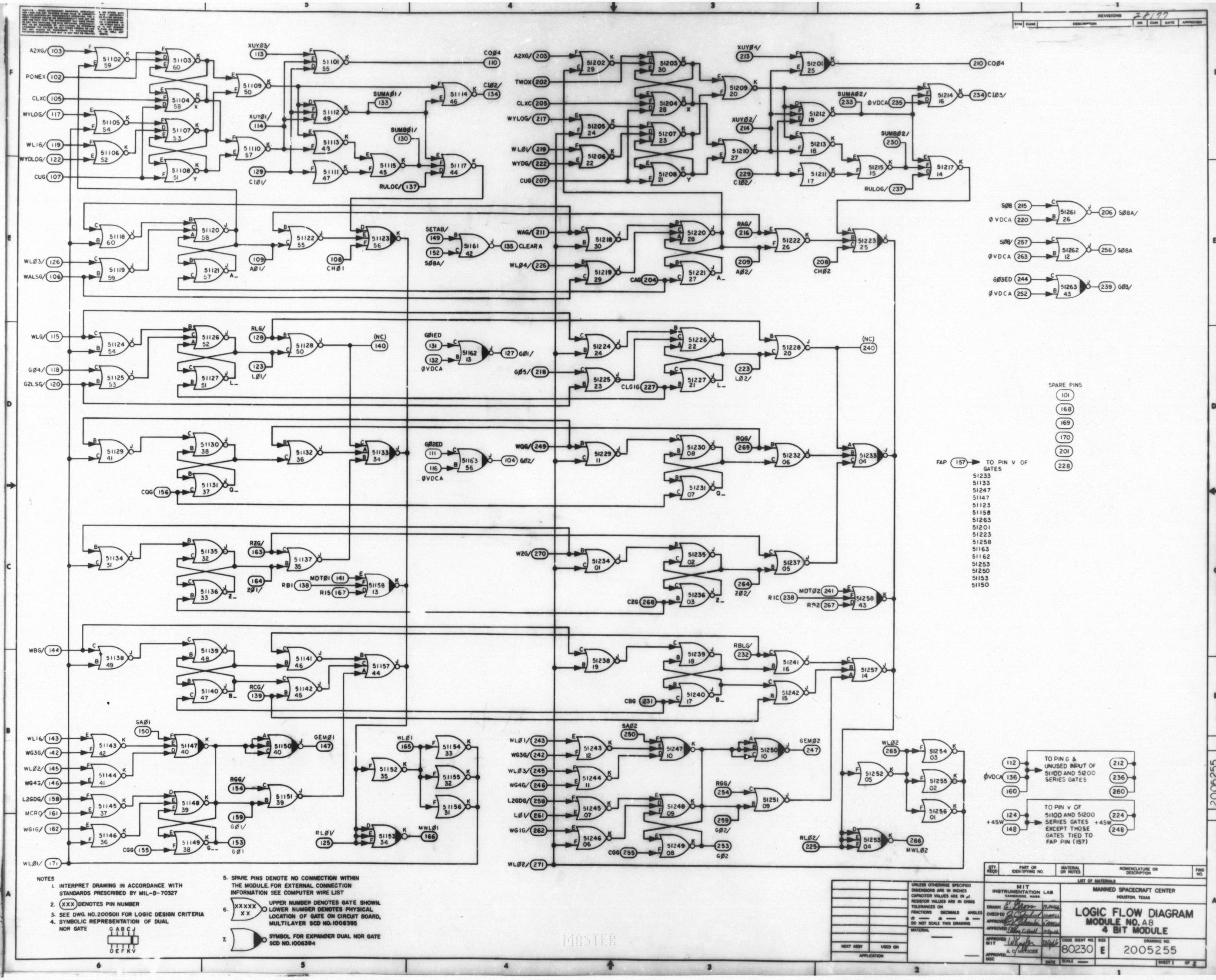 8 1 Mux Logic Diagram