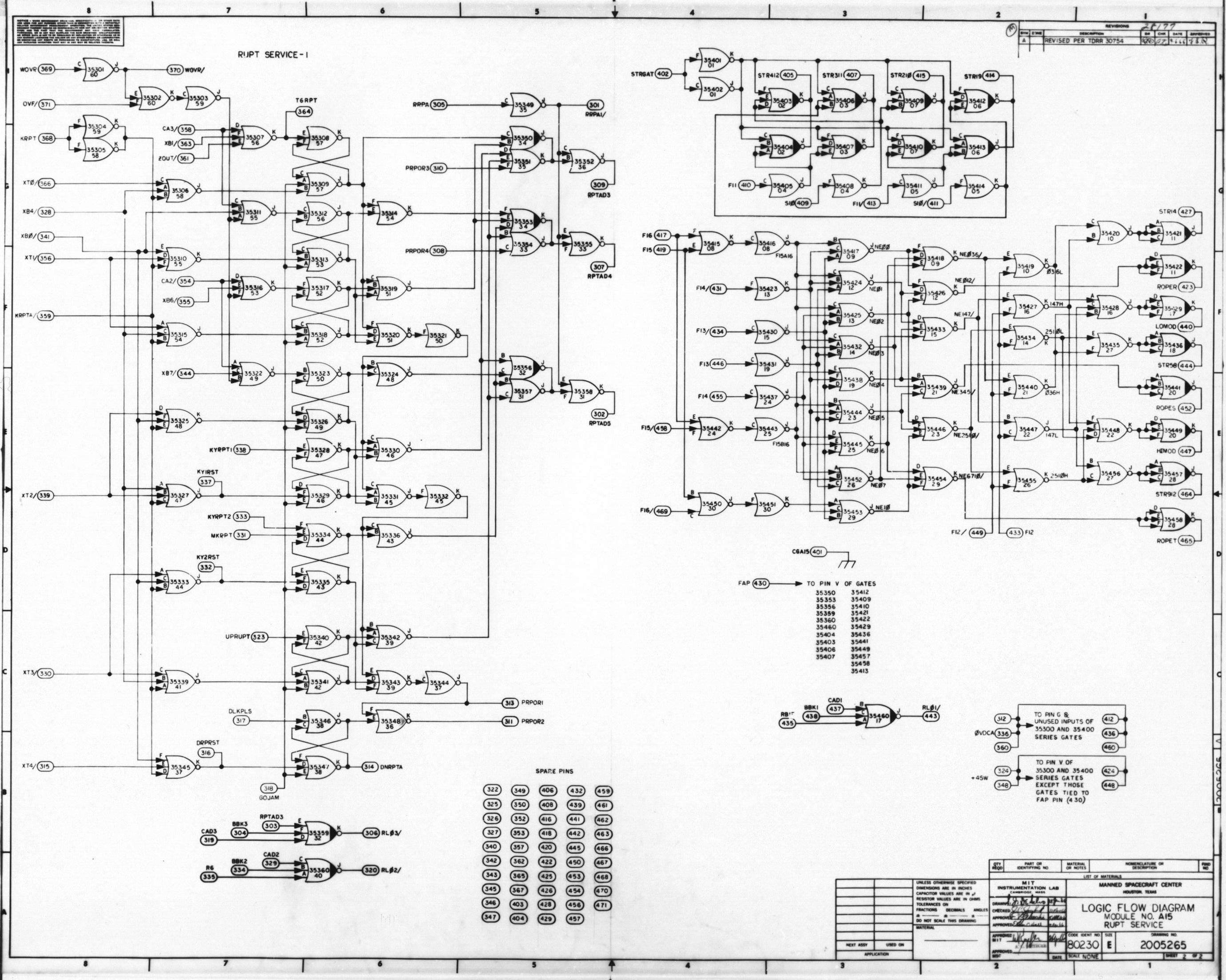 Apollo Schematics