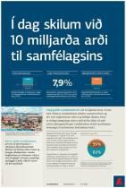 landsbankaaugl-arður-2013