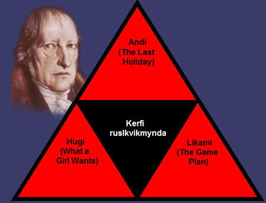 Hið Hegelska ánægjumódel.