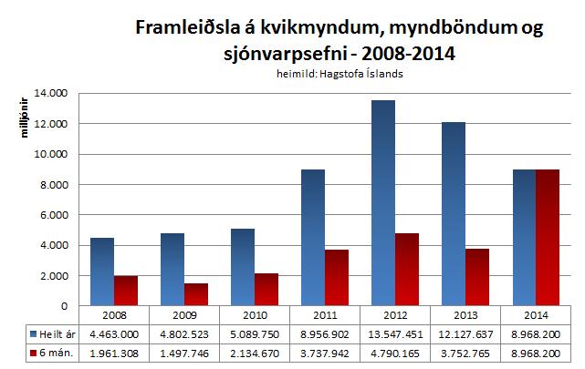 Velta_Kvikm_2008-2014_6manAr