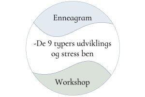 Klart_Sind_Enneagram_Workshop_9_typer_ben